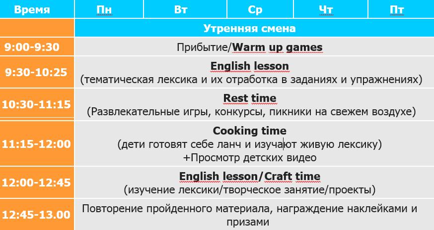 Расписание летнего лагеря в школе английского языка Юниленд